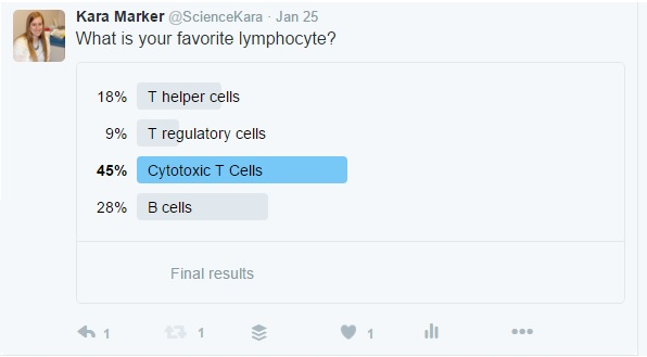 Lymphocyte Poll